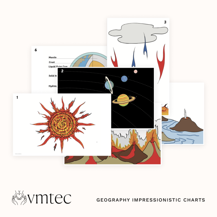 elementary montessori cosmic curriculum geography impressionistic chart posters